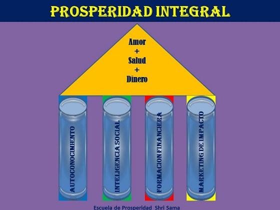 pilares de prosperidad personal y empresarial